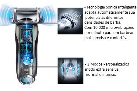 Tecnologia Sônia e 3 modos personalizados