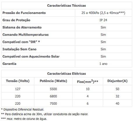 Ducha Duo Shower Multitemperatura Quadra 220v Lorenzetti  - infoarte2005
