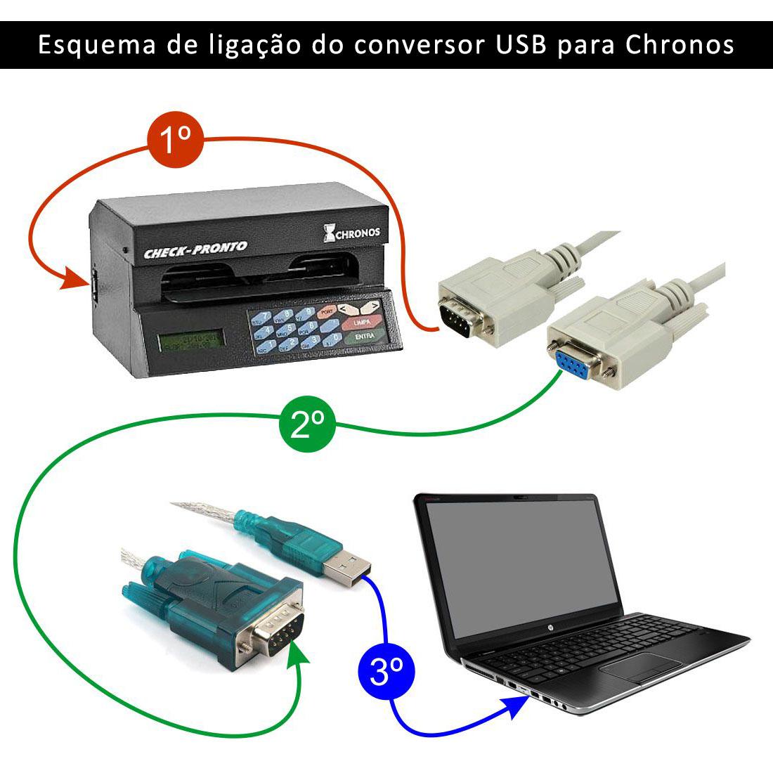Impressora de Cheque CHRONOS MULTI 31100 / ACC300 Cinza Semi-Nova com conexão serial ao computador