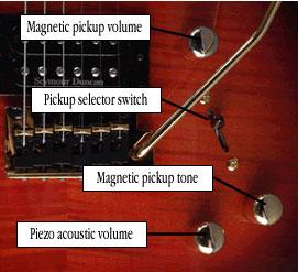 Captador RMC p/ Guitarra ponte Wilkinson e Preamp interno PDIK  - SOLO MUSICAL