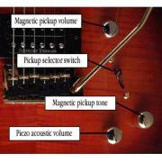 Captador RMC p/ Guitarra ponte Wilkinson e Preamp interno PDIK