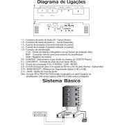 Modulo Falcon F 2000 D Stereo Ou Mono 2000 Rms - Digital - SONNIC SOUND