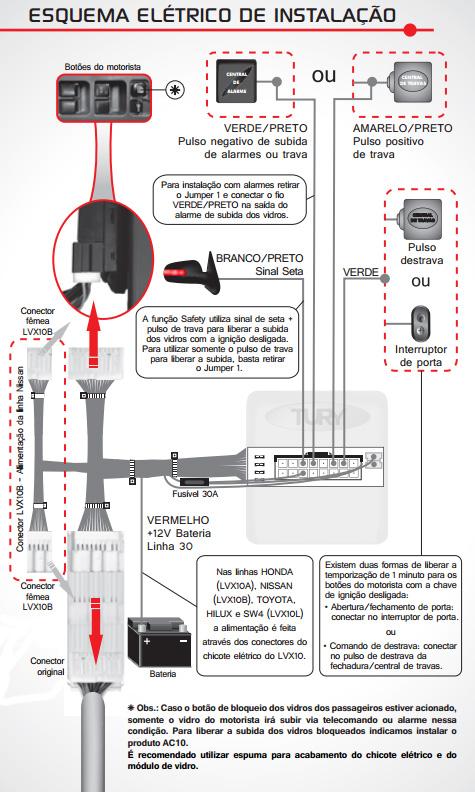 Módulo Tury LVX10+ AD de automação de vidros elétricos - Kia Cerato Koup - SONNIC SOUND