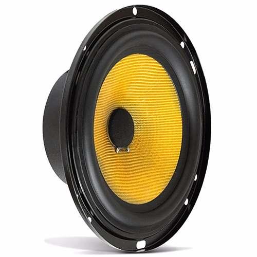 Kit Midbass Falante 6 Serie 3 Kevlar 120w Nar Audio 600 Cw3 - SONNIC SOUND