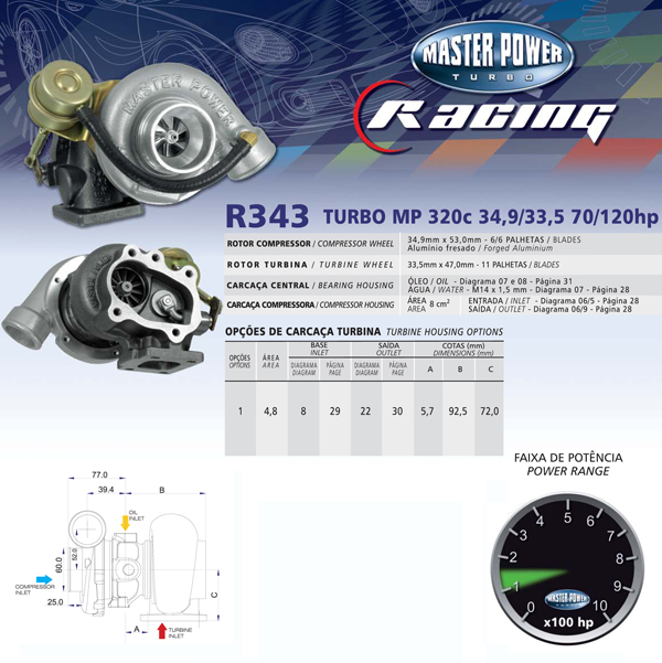Turbo R343 - 34,9/33,5 70/ 120hp ( 0.35) c/ West Gate