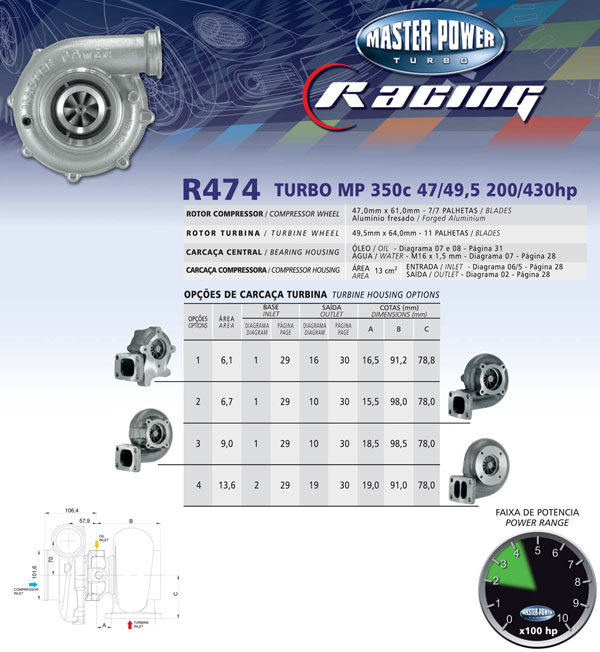 Turbo R474 - 47/49,5  200/430hp