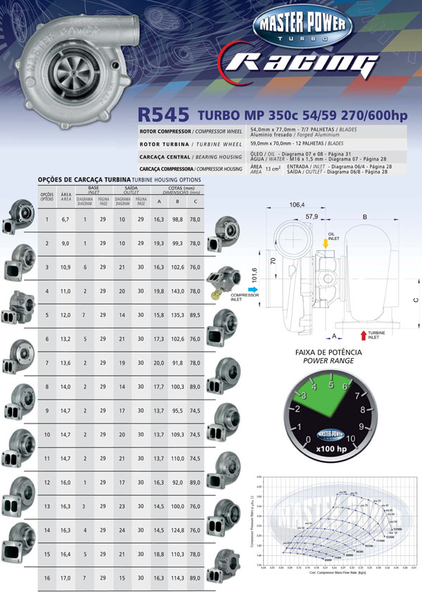 Turbo R545 - 54/59  270/600hp