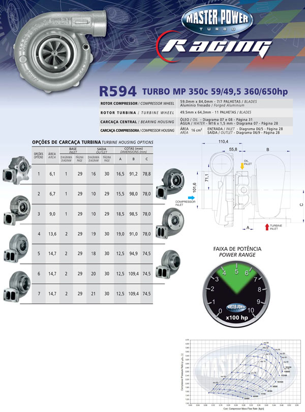Turbo R594 - 59/49,5 360/650hp