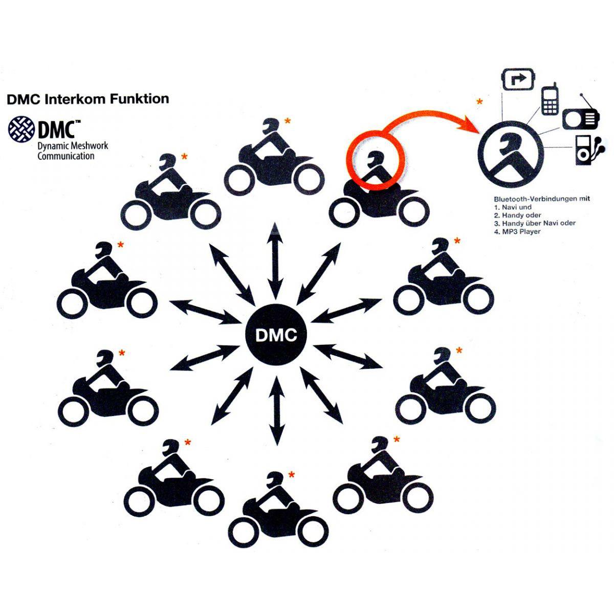 Intercomunicador Cardo ScalaRider PackTalk 2 Unidades - Até 15 Pilotos  - Nova Suzuki Motos e Acessórios
