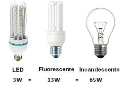 Lâmpada Super Led 3w Econômica Bivolt E27 Branco Frio 6000k - ILIMITI SHOP