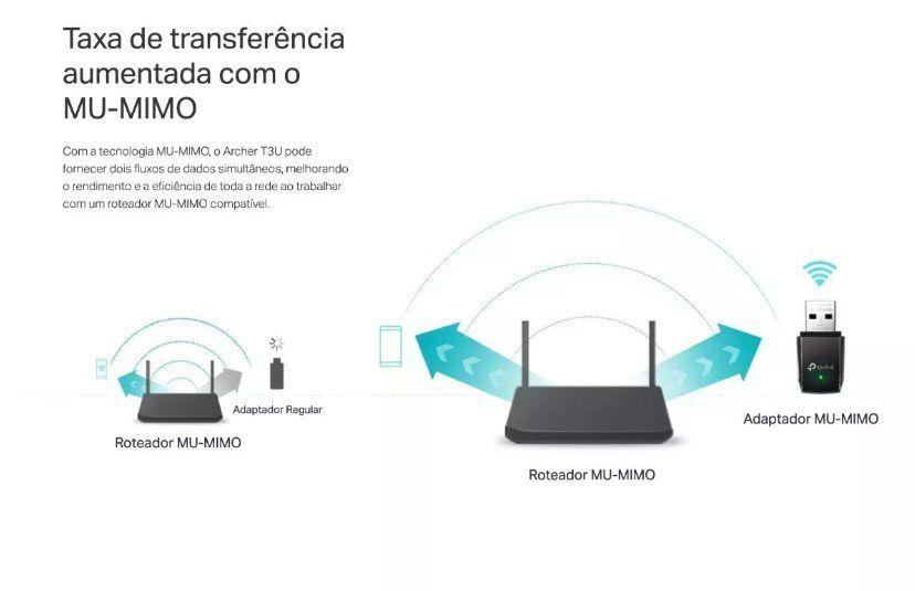 Adaptador Usb Wi-fi Mu-mimo Ac1300 Tp-link Archer T3u - ILIMITI SHOP
