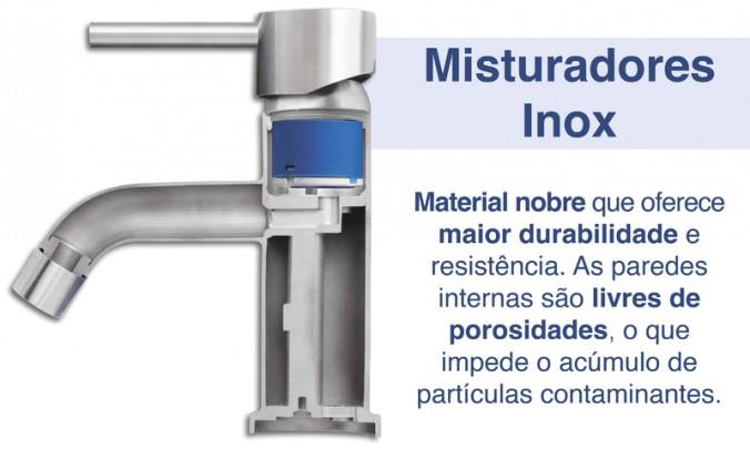 Misturador Monde Plus Tramontina  94520/013
