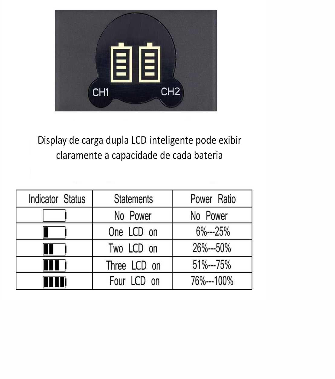 2 Baterias + Carregador Duplo  BP-511 para Canon 511A/512A/522/535