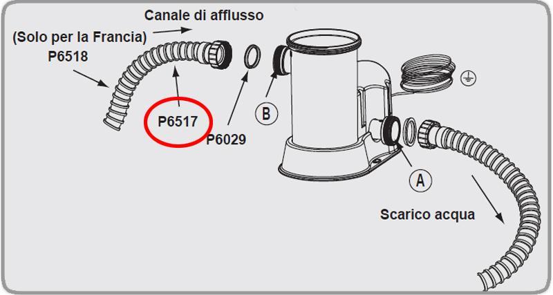 Bomba Filtrante Piscina Inflável 5678 L/h Bestway