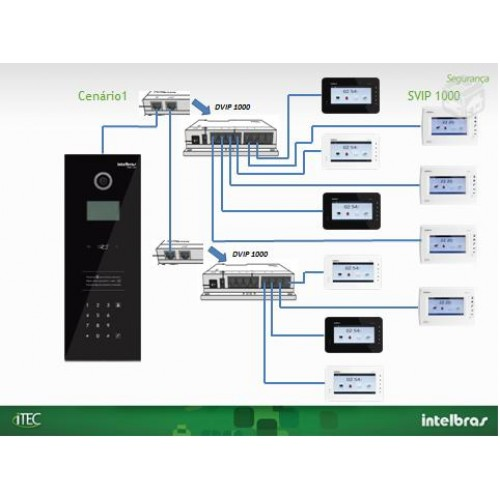Porteiro de vídeo IP intelbras PVIP 1000 - JS Soluções em Segurança