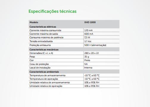 Filtro Ativo XHD1000 - JS Soluções em Segurança