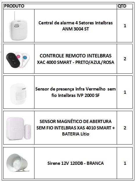 Kit de Alarme intelbras 1 Central ANM 3004ST + 1 Sensor presença sem fio + 2 Sensor de abertura sem fio + 1 sirene + 2 Controles remotos - JS Soluções em Segurança
