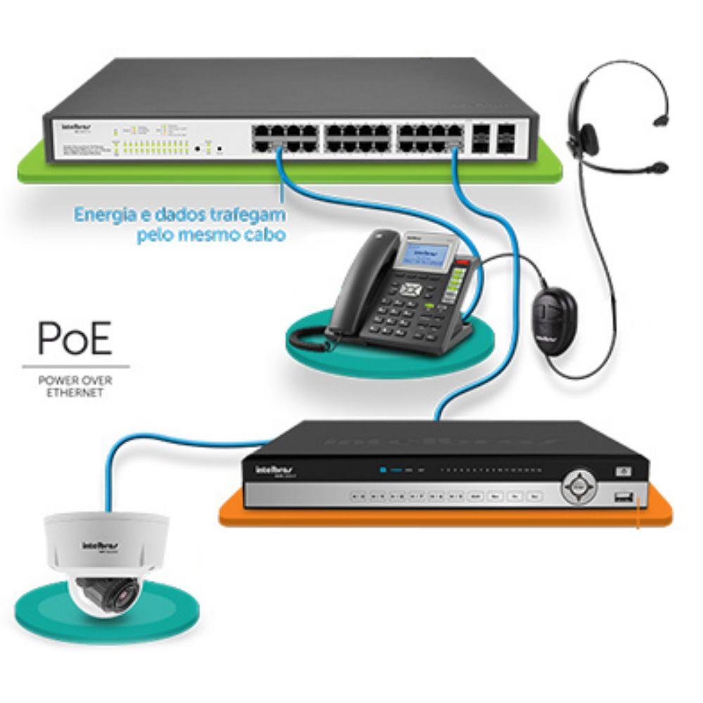 Switch Gerenciável 24 portas PoE Gigabit Ethernet com 4 portas SFP SG 2404 PoE - JS Soluções em Segurança