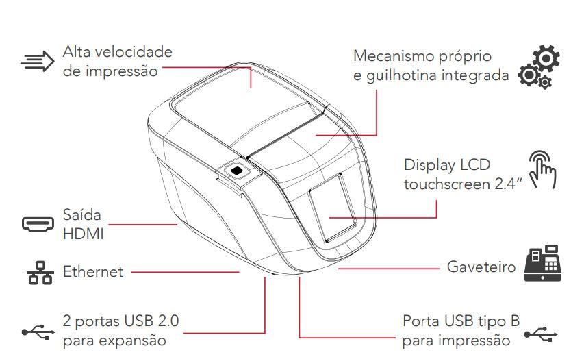 Impressora Térmica Print iD Touch Control iD  - Iponto Tecnologia