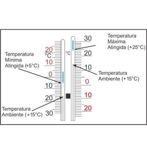 Termômetro Temperatura Máxima e Mínima Para Vacina Incoterm  - Casafaz