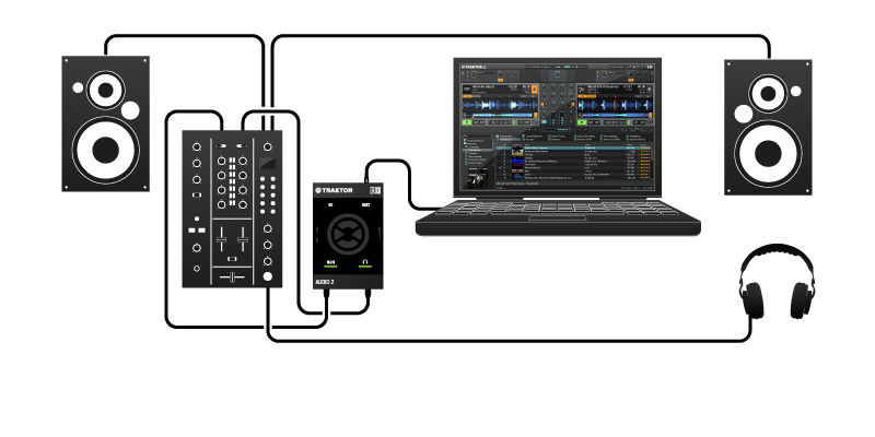 Native Instruments Traktor Audio 2 MKII Interface Dj 2 Canais