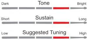 "Kit Peles Double Clear Fusion 10"", 12"", 14"" e 20"" + Pele Porosa Coated 14"". Dudu Portes, Luen."