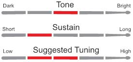 "Kit Peles Hydraglaide Black Fusion 10"", 12"", 14"" e 20"" + Pele Porosa Coated 14"". Dudu Portes, Luen."