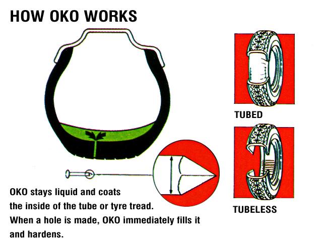 Selante Oko xtreme Pneu Tubeless Bike - 380ml (Sem Amonia)