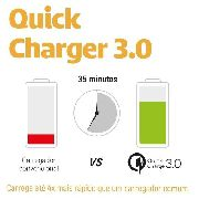 Carregador De Parede Quick Charge 3.0 Dual 2 Usb 911 - EASY HELP NOTE