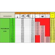 Kit 05 Lâmpada 16w U Led E27 Residêncial Econômica Milho - EASY HELP NOTE
