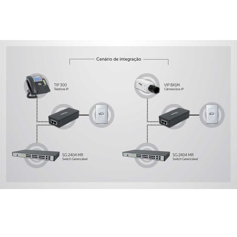 Injetor PoE IEEE 802.3af Gigabite Intelbras