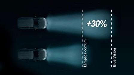 Lampada Philips Blue Vision H1 Tipo Xenon Super Branca UNI