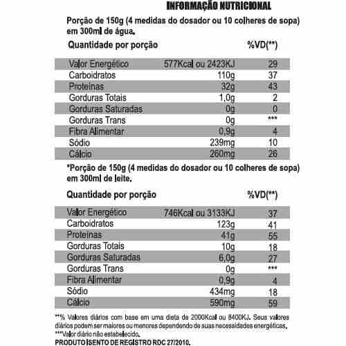 HIPERCALÓRICO BODY NUTRY 25500 REFIL 1,5 Kg  - Orluz