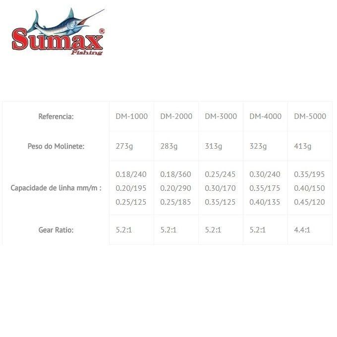 Molinete Sumax Dynamic DM-1000  - MGPesca