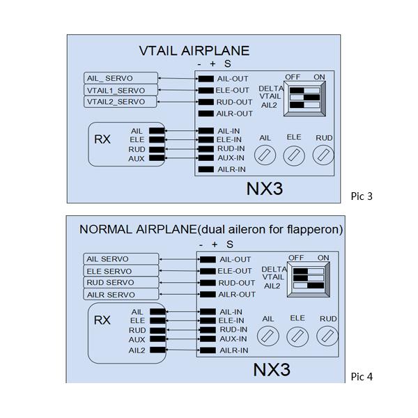 Estabilizador de Voo Axial NX3  - iFly Electric Hobby