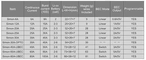 ESC EMAX 80A Simonk UBEC 5v 5a - Original  - iFly Electric Hobby