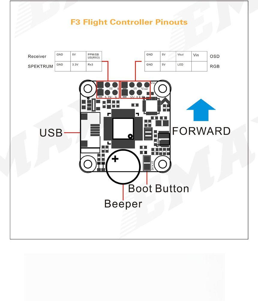 Controladora F3 Magnum Mini EMAX com ESCs + OSD + Buzzer  - iFly Electric Hobby
