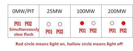 VTX FPV 25 / 50 / 200 mW 48 Canais  - iFly Electric Hobby