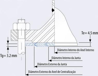 JUNTAS METÁLICAS METALFLEX TEADIT