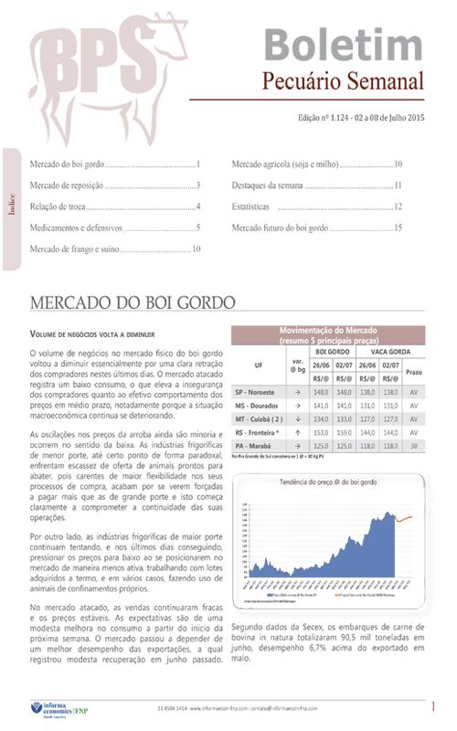 Boletim Pecuário Semanal - Via Email