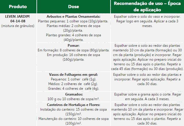 Fertilizante Leven Jardim 04-14-08 Mistura de Gr�nulos 1kg