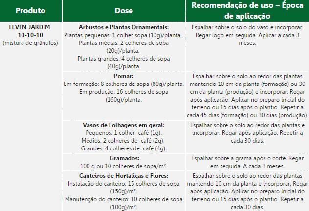 Fertilizante Leven Jardim 10-10-10 Mistura de Grânulos 1kg