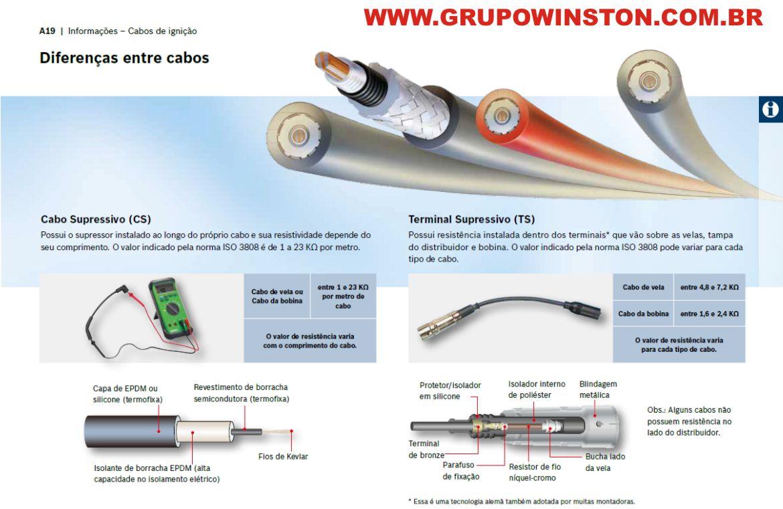 Cabos Bosch Crossfox Golf Polo 1.6 8v Flex F00099C125 consulte a aplicação