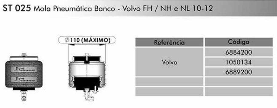 St 025 Balão Banco Volvo Fh/Nh  - TERRA DE ASFALTO ACESSÓRIOS