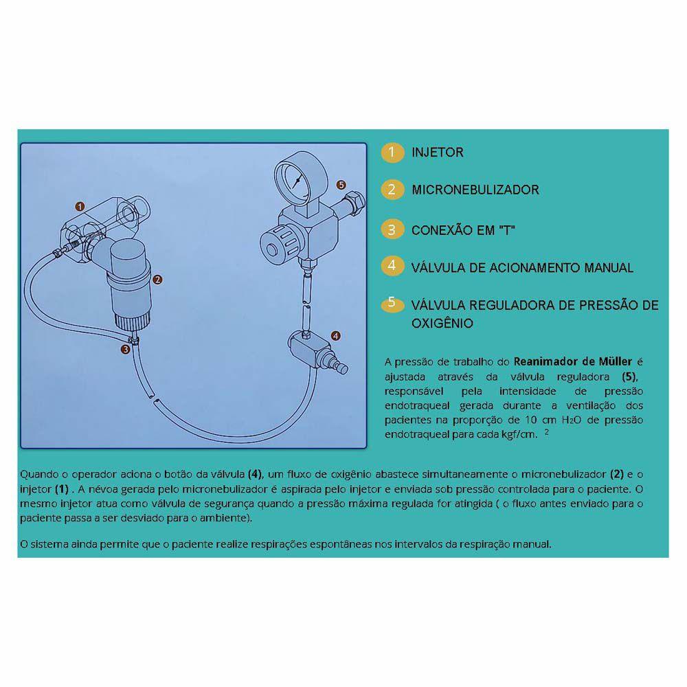 Reanimador de Müller para terapia respiratória