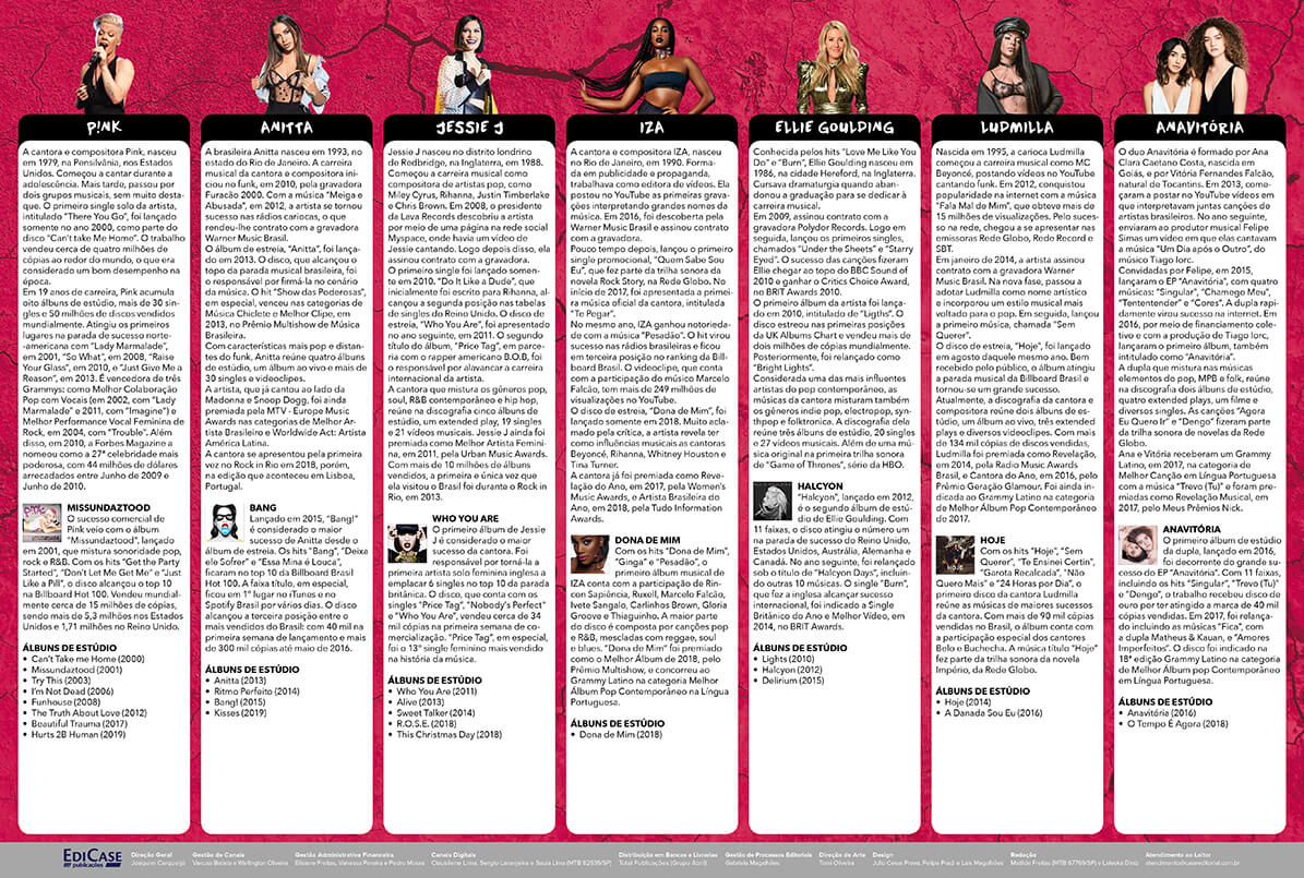 Pôster Rock In Rio 2019 Ed. 02 - POP  - EdiCase Publicações