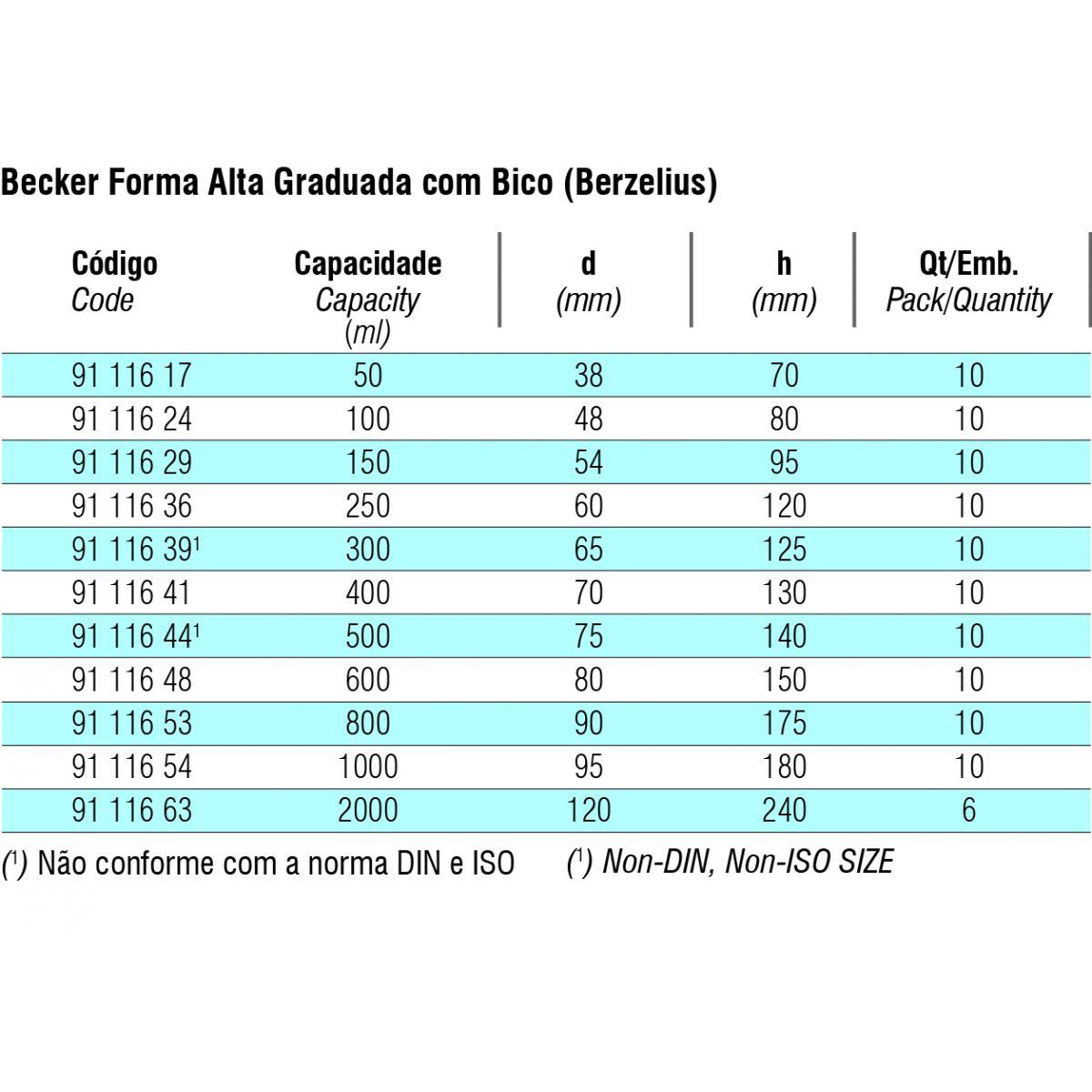 Becker Forma Alta Graduado com Bico  - loja.laborglas.com.br