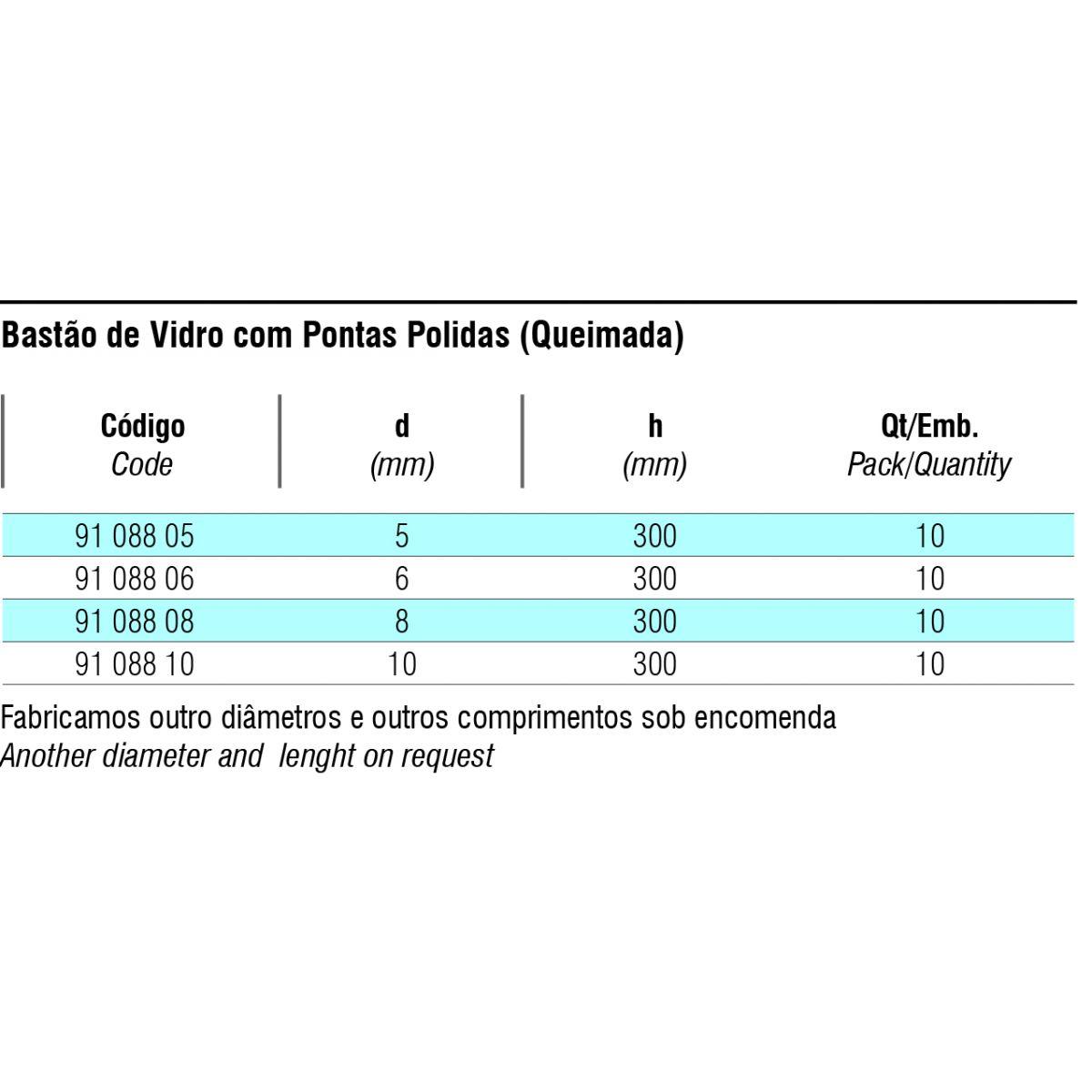 Bastão de Vidro com pontas Polidas  - loja.laborglas.com.br