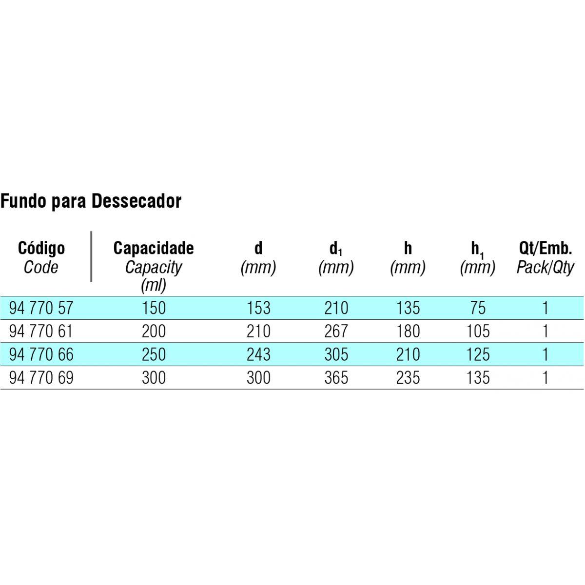 Fundo pra Dessecador  - loja.laborglas.com.br