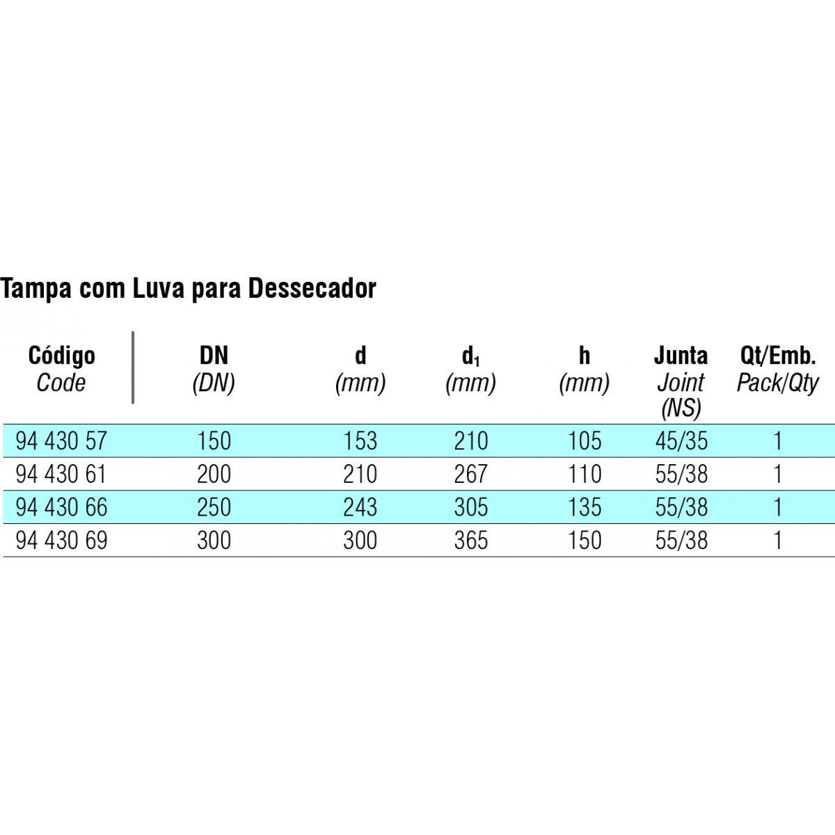 Tampa com Luva para Dessecador  - loja.laborglas.com.br